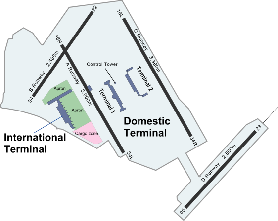 Haneda_Expansion_en_svg.png